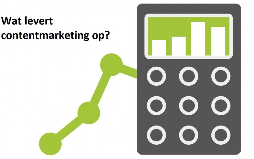 Blog: wat levert contentmarketing op?
